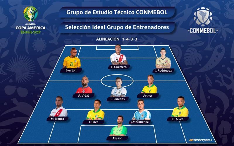 İşte Copa America'nın en iyi 11'i