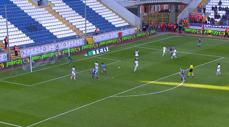 Kasımpaşa - Trabzonspor