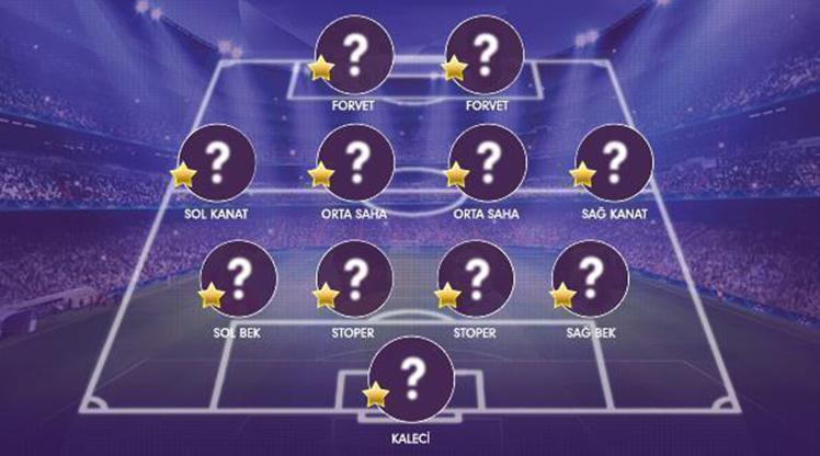 İşte OPTA verilerine göre Süper Lig'de 18. haftanın en iyi 11'i