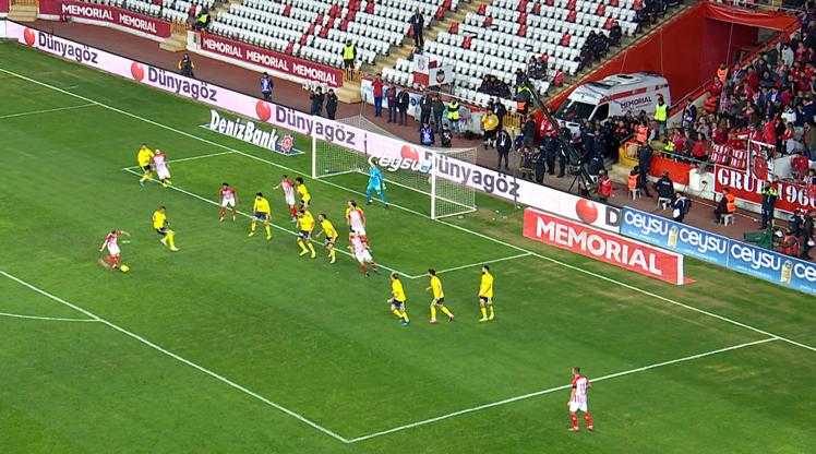 Fraport TAV Antalyaspor - Fenerbahçe